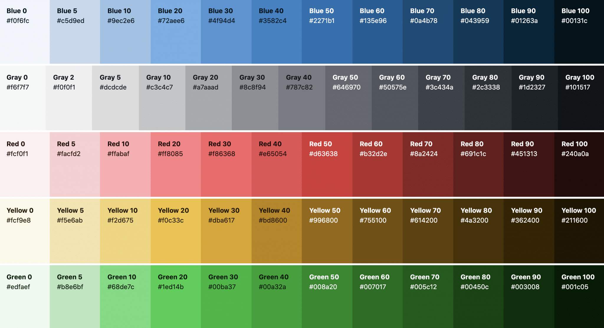 WordPress 5.7 Color Palette